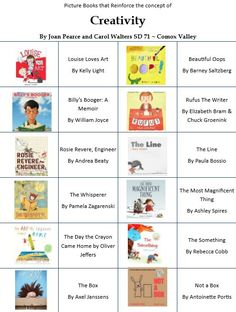 Core Competencies and Picture Books – Burnaby School District Literacy Blog Beautiful Oops, Core Competencies, Picture Books, School District, Book Lists, Memoirs, Inspire Me, Curriculum, Literacy