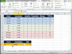 Excel 2010 - Função SOMASE's ou  SOMASES