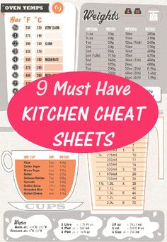 9 Must Have Kitchen Cheat Sheets