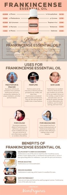 This guide provides research and information on Frankincense essential oil.