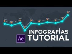 Animando infografías en After Effects Tutorial - YouTube Design Ios, Tool Design, Motion Design, Adobe After Effects Tutorials, Motion Graphs, Learn Animation, Design Thinking, After Effect Tutorial, Adobe Illustrator Tutorials