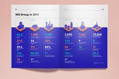 NIS ANNUAL REPORT FOR 2014 is the report on business and sustainable development of NIS a company proving each year to be getting closer to the ideal of socially responsible company despite all the challenges of modern economy. In this years report we Brochure Layout, Brochure Design, Nonprofit Annual Report, Annual Reports, Annual Report Layout, Mise En Page Magazine, Graphic Design Resume, Newspaper Design, Web Design Trends