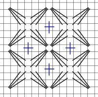 Part Eyelet With Cross Stitch - NeedlepointTeacher.com