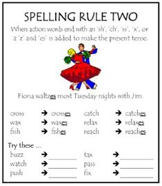 Spelling rules are paramount in helping children achieve accurate spelling. They include rules such as: Four spelling rules 1 Drop the e (joke, joking) 2 Double the letters (fun, funny) 3 I before e. English Spelling, English Phonics, English Vocabulary, English Grammar, Teaching English, English Language, Portuguese Language, Phonics Rules, Spelling Rules