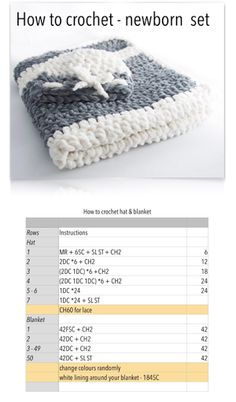 the ordinary diary: How to crochet - Newborn set