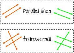 Vocabulary Word Wall - 7th Grade Math