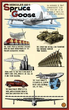Spruce Goose Facts - Northwest Art Mall