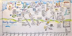 history map celebrating 10 years of Early support 4x 8 feet