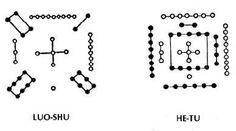 He Tu & Luo Shu Diagrams