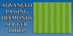 an advanced soccer passing drill focusing on repetition of good passing angles through diamonds from our online curriculum