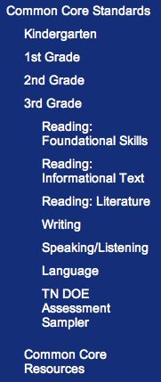 Common Core ELA Standards by grade level with corresponding lessons and activities.