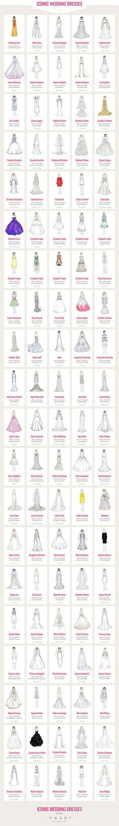 A designer inglesa Pauline Dujancourt reuniu os 100 vestidos de noiva mais icônicos usados pelas celebridades.