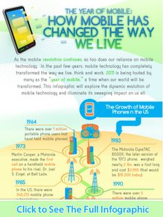 The Year of Mobile – How Mobile Has Changed the Way We Live