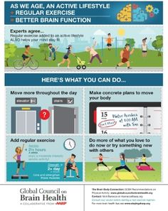 Global Council on Brain Health Releases Consensus Report on Exercise and Brain Health