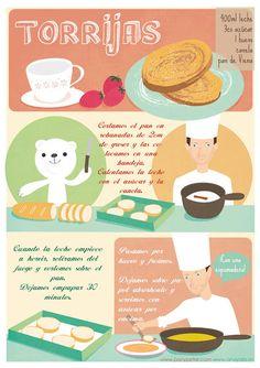 ¿Cómo hacer torrijas? Son parecidas a las tostadas francesas y se comen en domingo santo.