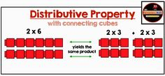 Check out this blog post on distributive, commutative and associative property by Mr Elementary Math.