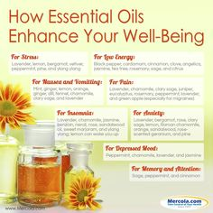 How Essential  Oils Enhance your Well- being