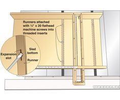 Some Basic Table Saw Safety Some items to keep in mind while working together with your woodworking shop tools are: First of, maintain working area clean, Essential Woodworking Tools, Antique Woodworking Tools, Small Woodworking Projects, Woodworking Jigs, Woodworking Furniture, Woodworking Education, Carpentry, Wood Projects, Tablesaw Sled