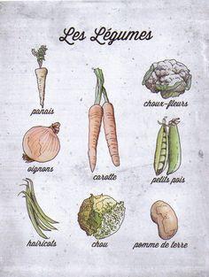 French Language Food Poster, Vegetables, Les Legumes. $35.00, via Etsy.