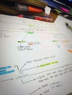 And final exam studying begins! I started off small today with just 3 sections of chem. I'll cover some calc tomorrow.