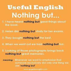 Useful English.