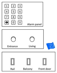 If there are several switches and systems located in one place, it's worth specifying the switch layout to make sure it's intuitive. Click through to www.houseplanshelper.com for more on how to read an electrical plan and more on home design. Blueprint Symbols, Electrical Plan, Plan Drawing, Overhead Lighting, Exterior Lighting, How To Make Notes, Room Lights, Bedroom Lighting, Learn To Read