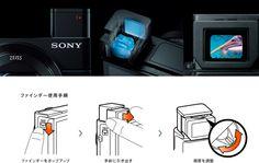 特長 | DSC-RX100M3 | サイバーショット | ソニー ポップアップ有機ELファインダー