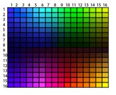 RgbColourChart  Click To Zoom  ItS All About The Colour