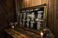 Ideas for wedding se