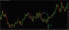 parabolic sar indikator opisanie Neon Signs