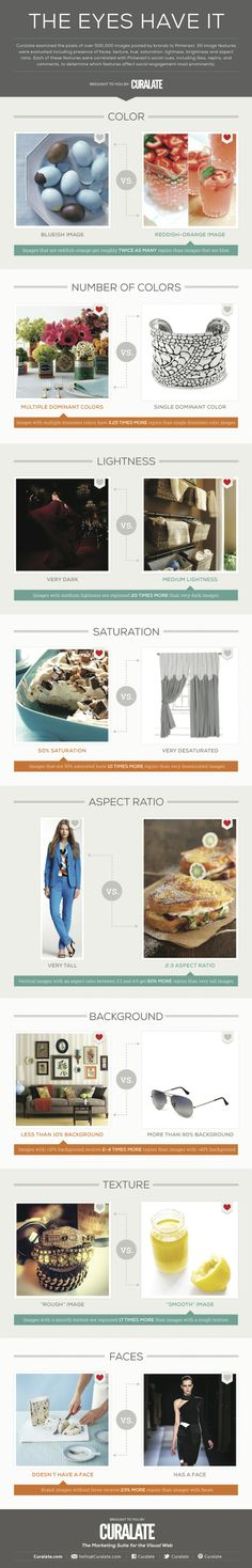 400-The-Eyes-Have-It-Curalate-Infographic-copy