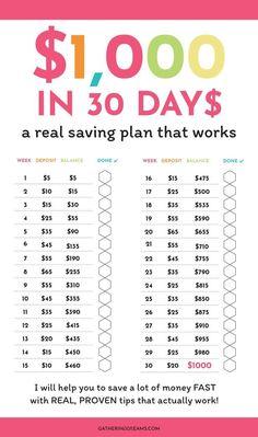 Savings Challenge, Money Saving Challenge, Money Saving Tips, Money Tips, Money Budget, Managing Money, Money Hacks, Faire Son Budget, Budget Planer