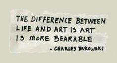 Charles Bukowski Quotes & Poetry
