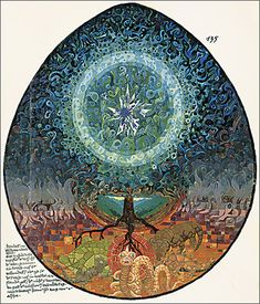 """Carl Jung, World Tree TRANSCENDENTAL TREE World Tree/World Axis Campbell refers to the Kabbalah: """"The Hebrew cabala represents the process of creation as a series of emanations out of the I AM of the Great Face. […] The emanations are represented also as the branches of a cosmic tree, which is upside down, rooted in """"the inscrutable height."""" The world that we see is the reverse image of that tree"""" (271)."""