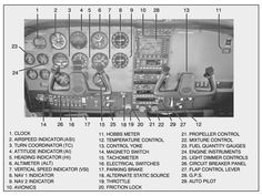 Cessna 172 Dashboard Diagram Vw Golf Gti Mk5 Wiring 152 Instrument Panel Layout   As Well Also ...
