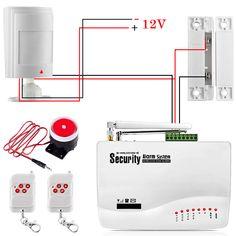 GSM Sistema de Alarma Para El Hogar Sistema de seguridad con Cable PIR/sensor de La Puerta Antena Dual de alarma antirrobo