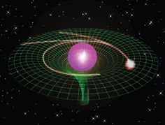 "Wow! Gravitational lensing - the bending of light by stars - has been reproduced on a microchip. ""This is indeed the first time an exact solution of Einstein's equations was mimicked"" using an optical model, says physicist Ulf Leonhardt. The simplicity of the experiment ""beautifully illustrates some of the ideas of general relativity"", he adds. http://www.nature.com/news/curved-space-time-on-a-chip-1.13840?WT.mc_id=PIN_NatureNews Credit: Sheng, C.et al. Nature Publishing Group"
