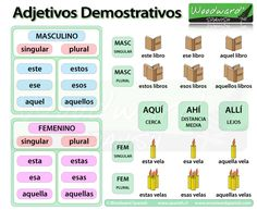 los demostrativos en español - Pesquisa Google