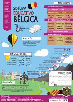 el sistema educativo de Bélgica. Infografía: Ainhoa Azabal