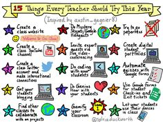 15 Things Every Teacher Should Try This Year