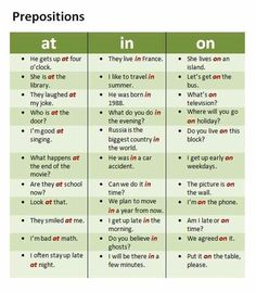 ESL Tips - Basic prepositions in English grammar Mais English Course, English Fun, English Tips, English Writing, English Study, English Words, English Lessons, English Grammar, Teaching English
