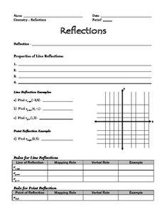 High School Geometry Transformations Math Unit - Andrew Snyder - TeachersPayTeachers.com