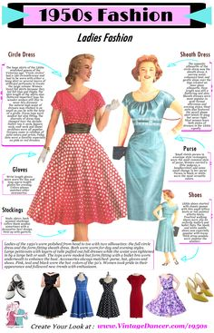 A quick but complete guide to women's 1950s fashion. How to get an authentic 1950s inspired look and where to shop online. 1950's fashion infographic too.