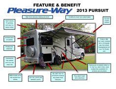 Pleasure-Way Industries: The Ford Pursuit Class B Plus Motorhome
