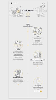 28 Process Infographic Templates and Visualization Tips - Venngage Book Layout, Web Layout, Layout Design, Process Infographic, Infographic Templates, Intranet Design, Mise En Page Web, Capsule Video, Magazin Design