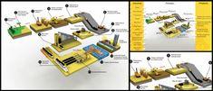 Servicio: Material Visual para Explicar / Explicaciones Ilustradas.    La mina de carbón a cielo abierto de Colombia, El Cerrejón recibe alr...