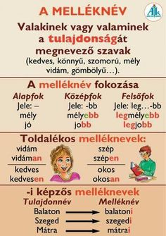 melléknév Teaching Literature, Teaching Aids, Kids Education, Special Education, Curriculum, Homeschool, Flipped Classroom, Kids And Parenting, Grammar