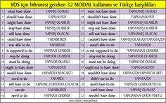 ingilizcede-bilinmesi-gereken-MODAllar-ve-türkçe-anlamları.jpg (800×500)