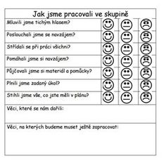Skupinová výuka jako možnost rozvíjení kooperace žáků | Internetový magazín |= ZAKATEDROU.CZ =| Classroom Projects, Classroom Activities, School Projects, Child Teaching, Teaching Tips, Class Management, Classroom Management, Class Displays, Teaching Techniques