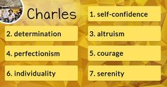 7 is a magical number! Find out what your 7 best character traits are! Click here!